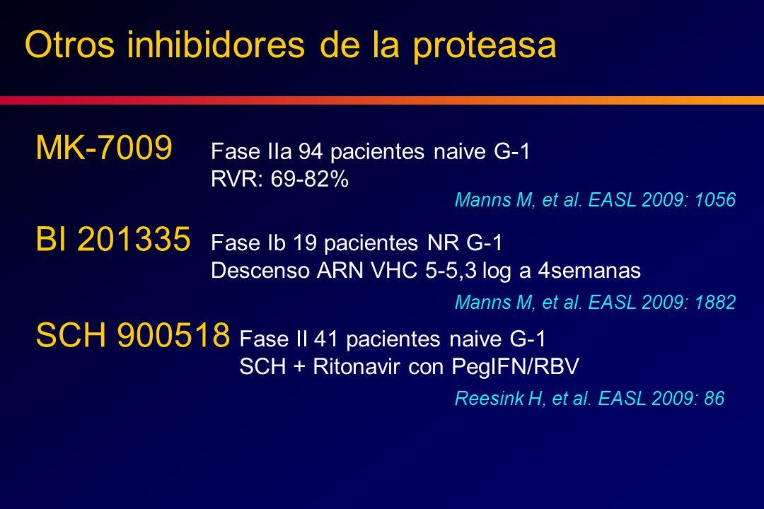Otros inhibidores de la proteasa MK-7009 Fase IIa 94 pacientes naive G-1 RVR: 69-82% Manns M, et al. EASL 2009: 1056 BI 201335 Fase Ib 19 pacientes NR