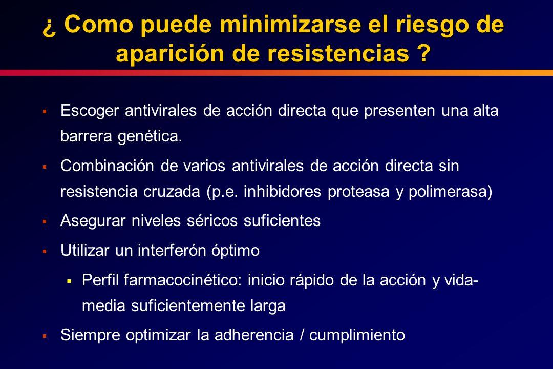 ¿ Como puede minimizarse el riesgo de aparición de resistencias ? Escoger antivirales de acción directa que presenten una alta barrera genética. Combi