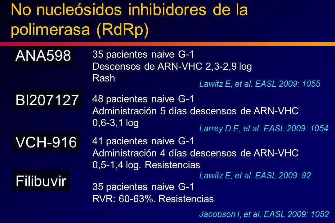 No nucleósidos inhibidores de la polimerasa (RdRp) ANA598 35 pacientes naive G-1 Descensos de ARN-VHC 2,3-2,9 log Rash Lawitz E, et al. EASL 2009: 105