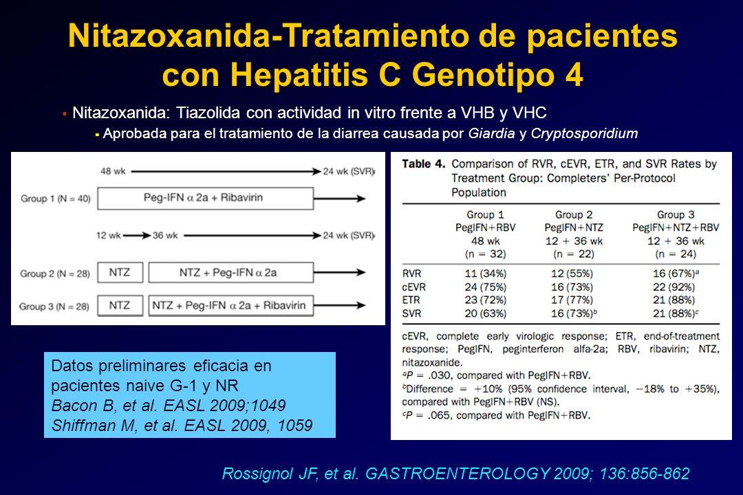 Nitazoxanida-Tratamiento de pacientes con Hepatitis C Genotipo 4 Nitazoxanida: Tiazolida con actividad in vitro frente a VHB y VHC Aprobada para el tr