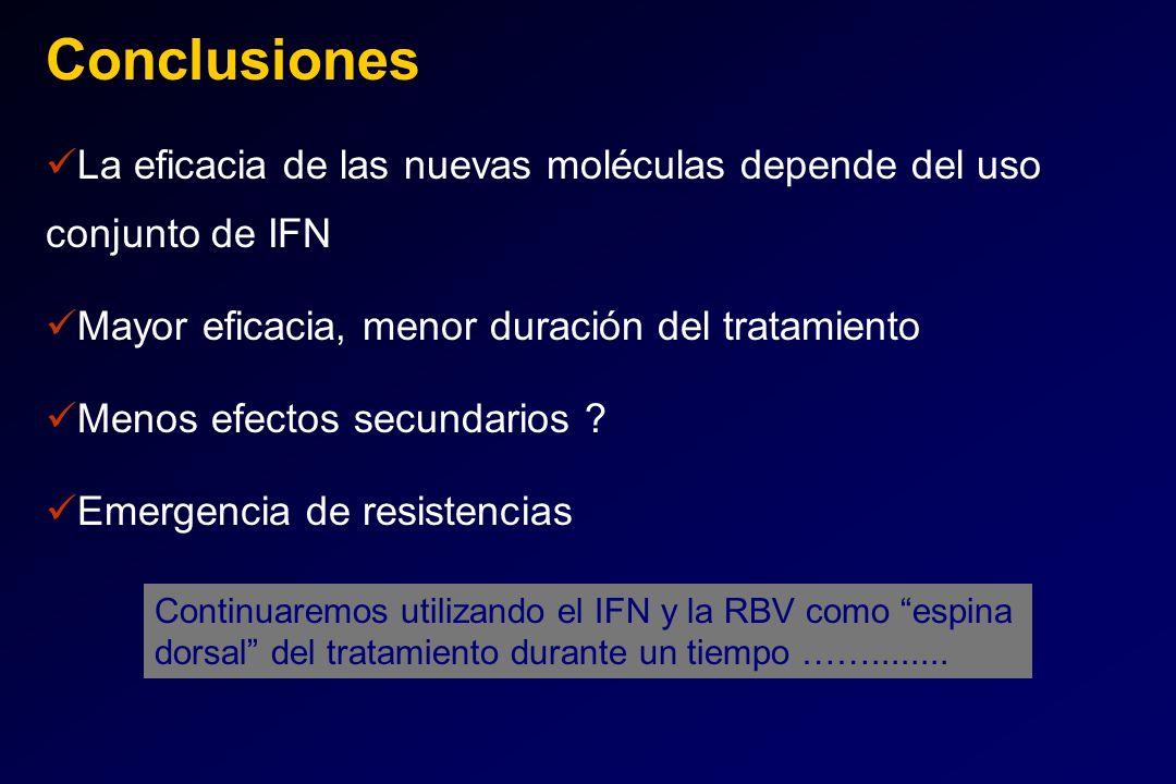 La eficacia de las nuevas moléculas depende del uso conjunto de IFN Mayor eficacia, menor duración del tratamiento Menos efectos secundarios ? Emergen