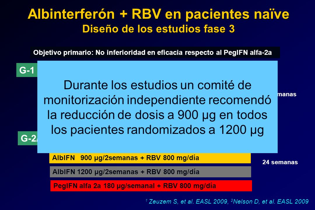 SVR Rates in the SPRINT-1 Trial in Treatment- Naive Patients Infected With Genotype 1 HCV Treatment ArmNSVR, n (%)P Value vs Control Control * 10439 (38)-- P/R/B 28 wks 10758 (54).013 P/R 4 wks -> P/R/B 24 wks 10358 (56).0005 P/R/B 48 wks § 10369 (67)<.0001 P/R 4 wks -> P/R/B 44 wks || 10377 (75)<.0001 P/low-dose R/B 48 wks ¶ 5921 (36)NR *Control: peginterferon alfa-2b 1.5 g/kg/wk + weight-based ribavirin (800-1400 mg/day) for 48 wks.