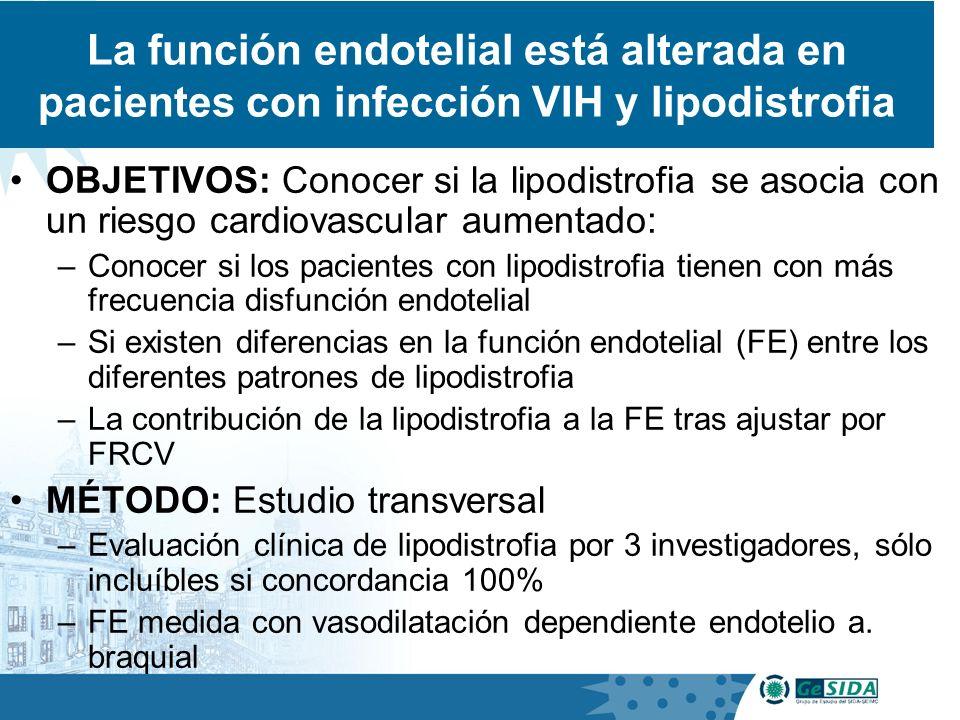 La función endotelial está alterada en pacientes con infección VIH y lipodistrofia OBJETIVOS: Conocer si la lipodistrofia se asocia con un riesgo card