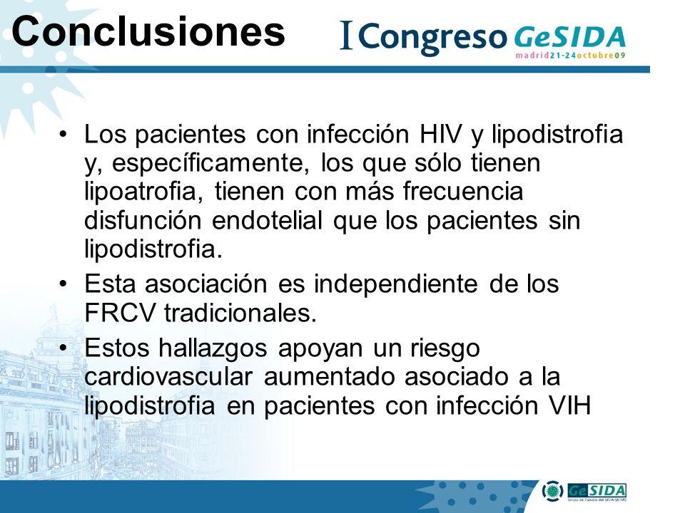 Conclusiones Los pacientes con infección HIV y lipodistrofia y, específicamente, los que sólo tienen lipoatrofia, tienen con más frecuencia disfunción
