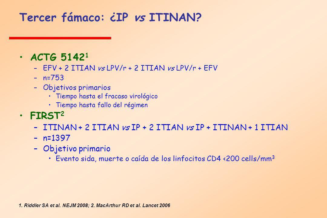ACTG 5142 1 –EFV + 2 ITIAN vs LPV/r + 2 ITIAN vs LPV/r + EFV –n=753 –Objetivos primarios Tiempo hasta el fracaso virológico Tiempo hasta fallo del rég