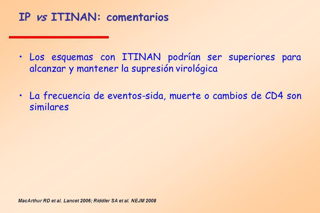 Los esquemas con ITINAN podrían ser superiores para alcanzar y mantener la supresión virológica La frecuencia de eventos-sida, muerte o cambios de CD4