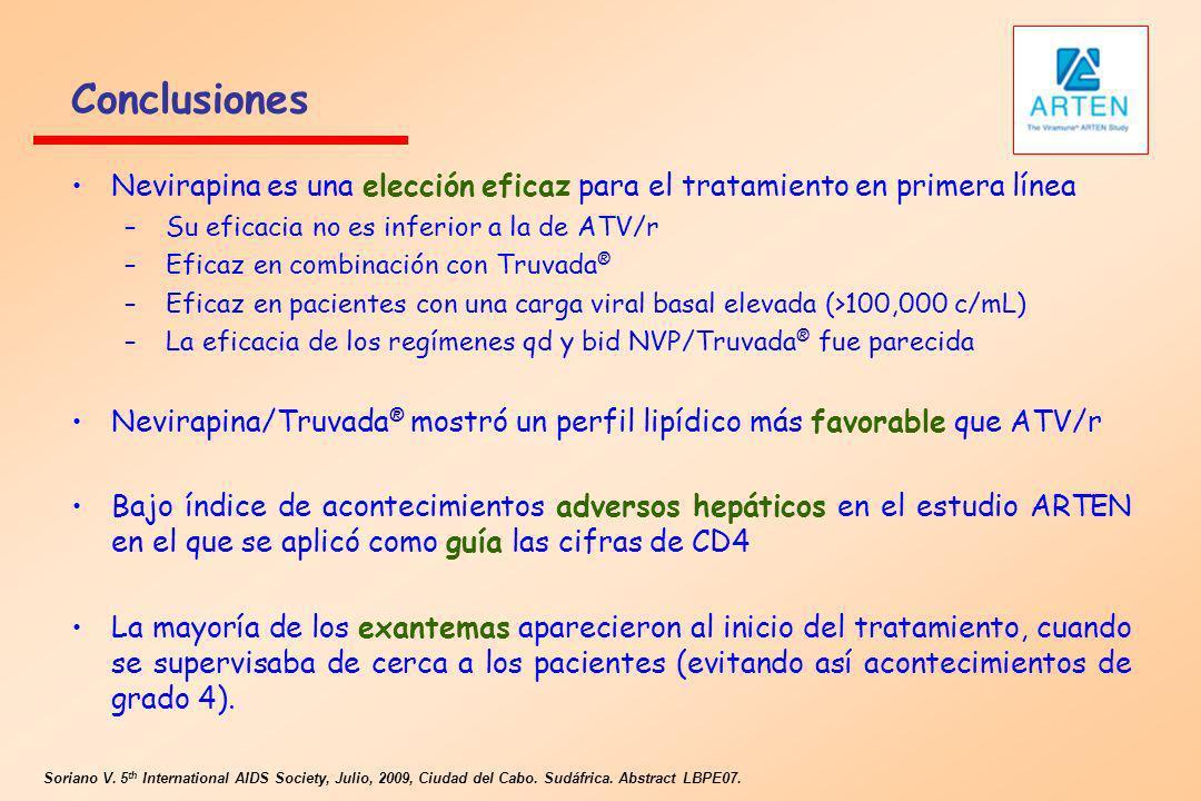 Conclusiones Nevirapina es una elección eficaz para el tratamiento en primera línea – Su eficacia no es inferior a la de ATV/r – Eficaz en combinación
