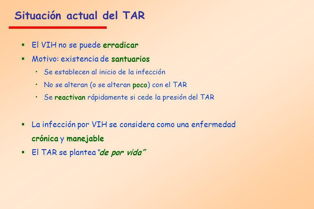 Situación actual del TAR El VIH no se puede erradicar Motivo: existencia de santuarios Se establecen al inicio de la infección No se alteran (o se alt