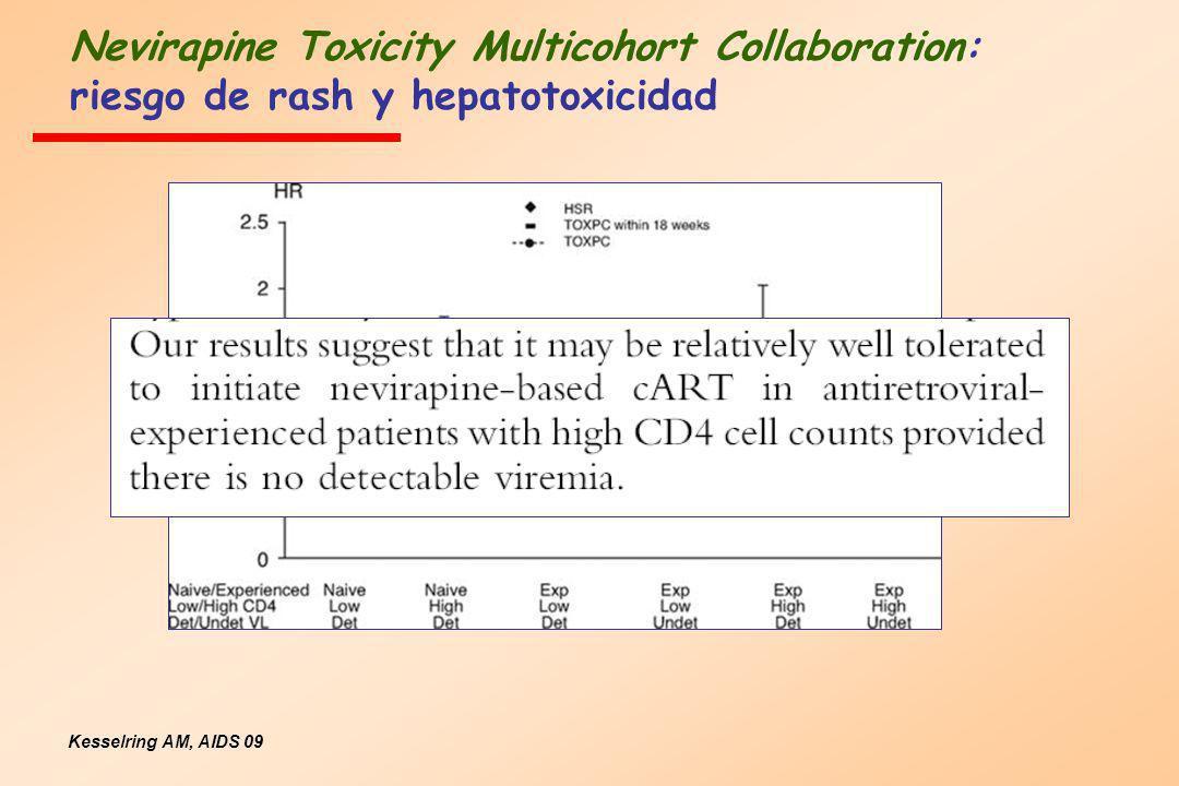 Nevirapine Toxicity Multicohort Collaboration: riesgo de rash y hepatotoxicidad Kesselring AM, AIDS 09