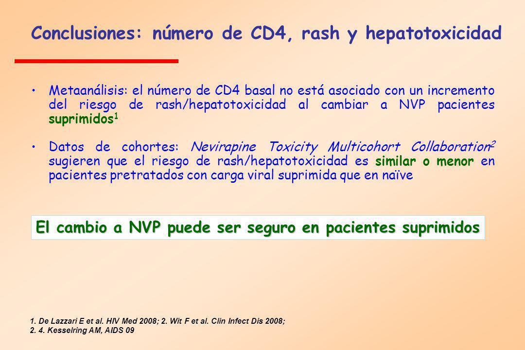 Conclusiones: número de CD4, rash y hepatotoxicidad Metaanálisis: el número de CD4 basal no está asociado con un incremento del riesgo de rash/hepatot
