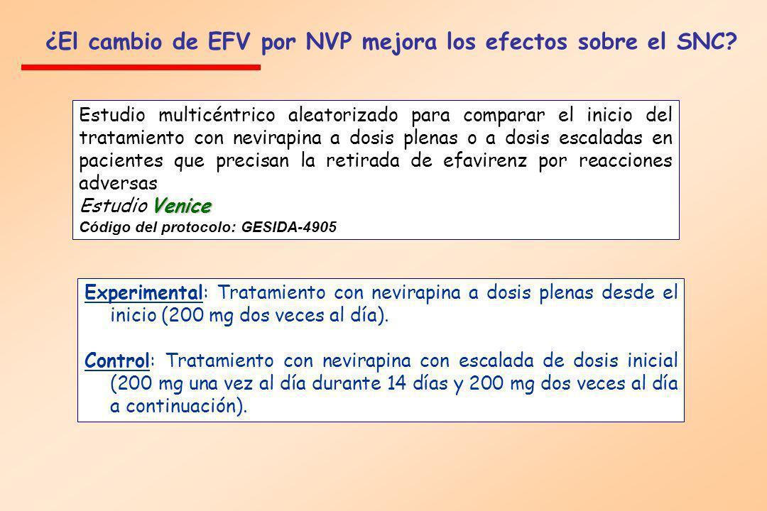 ¿El cambio de EFV por NVP mejora los efectos sobre el SNC? Estudio multicéntrico aleatorizado para comparar el inicio del tratamiento con nevirapina a