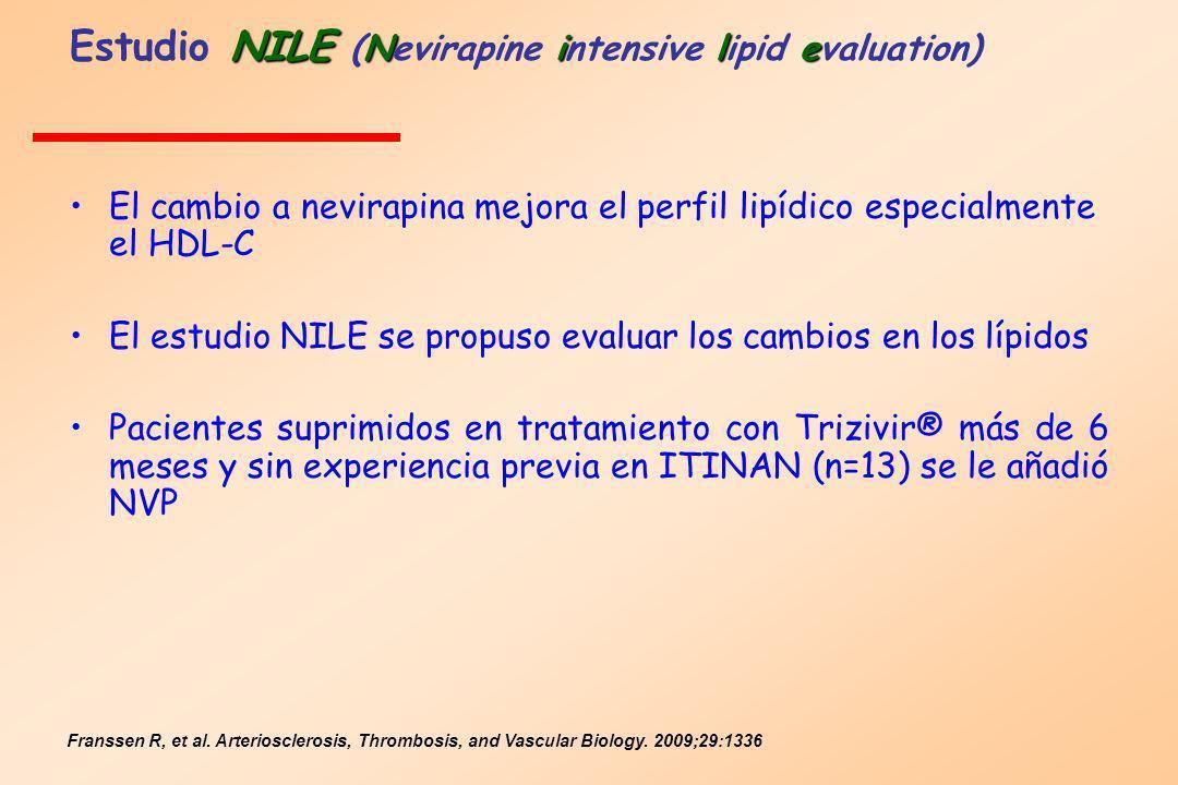 NILE Nile Estudio NILE (Nevirapine intensive lipid evaluation) El cambio a nevirapina mejora el perfil lipídico especialmente el HDL-C El estudio NILE