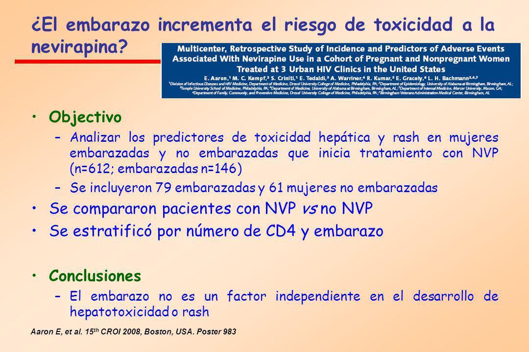 ¿El embarazo incrementa el riesgo de toxicidad a la nevirapina? Objectivo –Analizar los predictores de toxicidad hepática y rash en mujeres embarazada