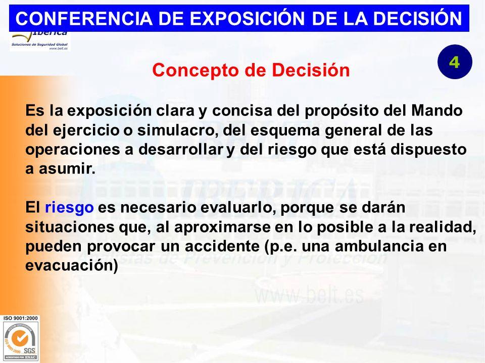 CONFERENCIA DE EXPOSICIÓN DE LA DECISIÓN Concepto de Decisión Es la exposición clara y concisa del propósito del Mando del ejercicio o simulacro, del esquema general de las operaciones a desarrollar y del riesgo que está dispuesto a asumir.