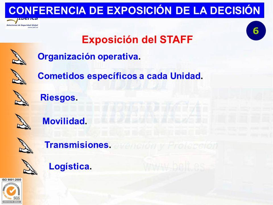 CONFERENCIA DE EXPOSICIÓN DE LA DECISIÓN Exposición del STAFF Organización operativa.