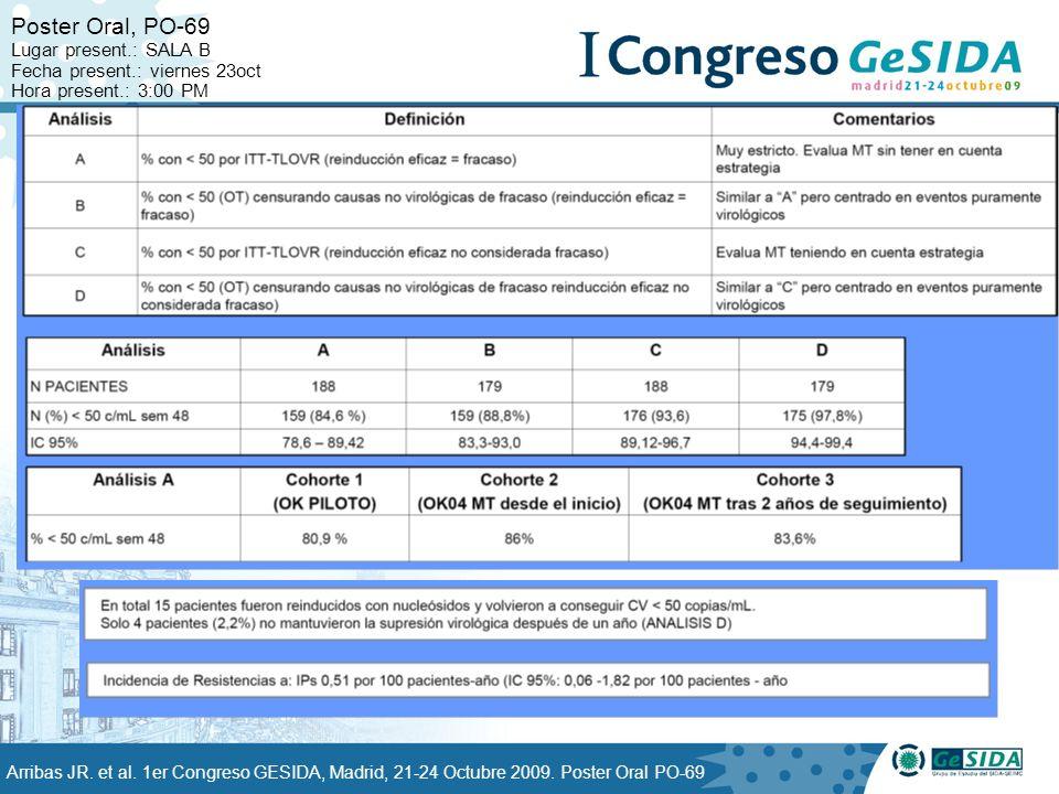 Arribas JR.et al. 1er Congreso GESIDA, Madrid, 21-24 Octubre 2009.