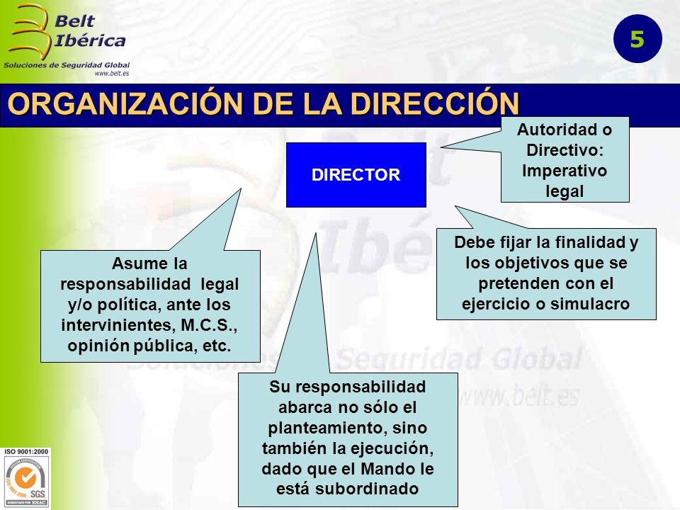 ORGANIZACIÓN DE LA DIRECCIÓN DIRECTOR Autoridad o Directivo: Imperativo legal Asume la responsabilidad legal y/o política, ante los intervinientes, M.