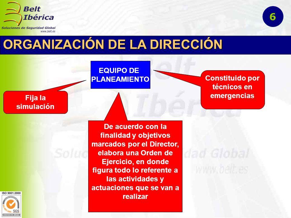 ORGANIZACIÓN DE LA DIRECCIÓN EQUIPO DE PLANEAMIENTO De acuerdo con la finalidad y objetivos marcados por el Director, elabora una Orden de Ejercicio,