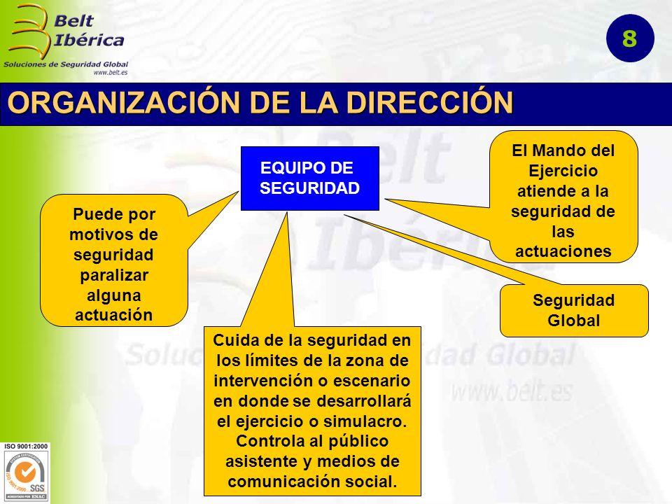 ORGANIZACIÓN DE LA DIRECCIÓN EQUIPO DE SEGURIDAD Cuida de la seguridad en los límites de la zona de intervención o escenario en donde se desarrollará