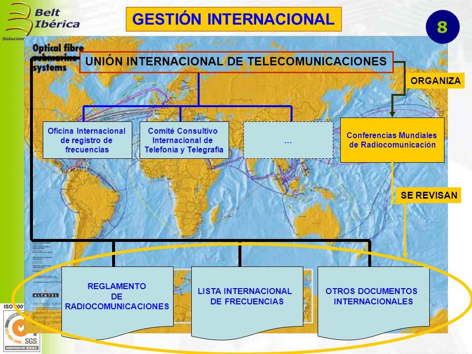 GESTIÓN INTERNACIONAL UNIÓN INTERNACIONAL DE TELECOMUNICACIONES Oficina Internacional de registro de frecuencias Comité Consultivo Internacional de Telefonía y Telegrafía … Conferencias Mundiales de Radiocomunicación ORGANIZA REGLAMENTO DE RADIOCOMUNICACIONES LISTA INTERNACIONAL DE FRECUENCIAS OTROS DOCUMENTOS INTERNACIONALES SE REVISAN 8