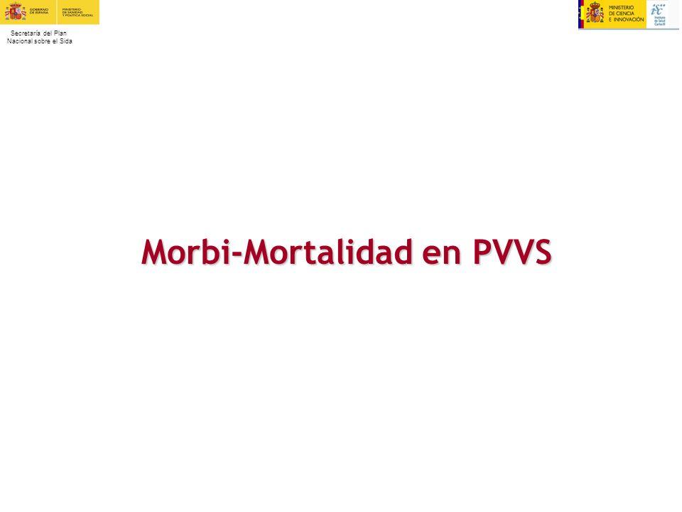 Secretaría del Plan Nacional sobre el Sida Morbi-Mortalidad en PVVS