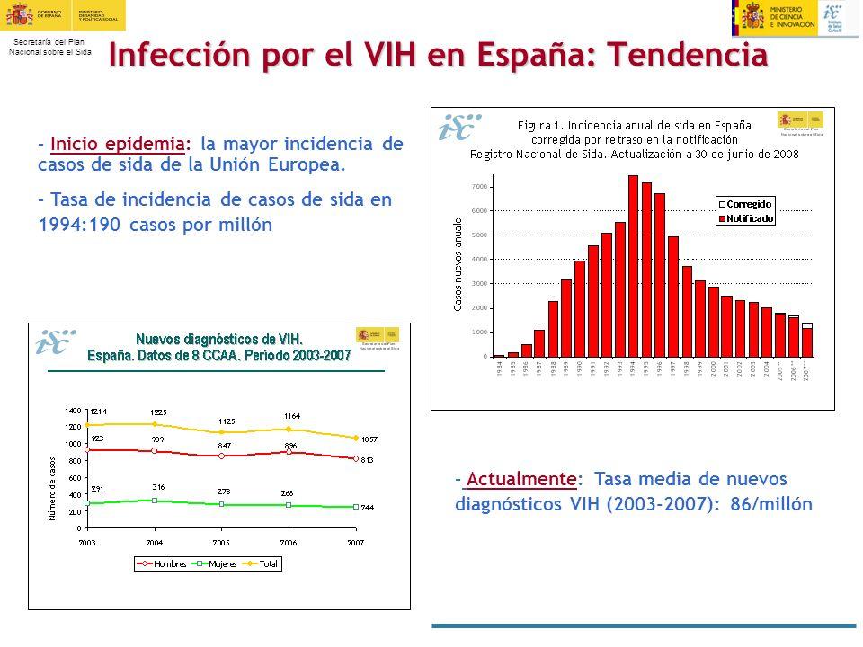 Secretaría del Plan Nacional sobre el Sida Infección por el VIH en España: Tendencia – Inicio epidemia: la mayor incidencia de casos de sida de la Uni