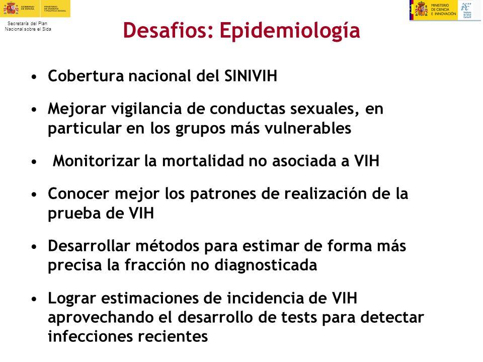 Secretaría del Plan Nacional sobre el Sida Desafios: Epidemiología Cobertura nacional del SINIVIH Mejorar vigilancia de conductas sexuales, en particu