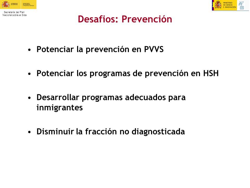 Secretaría del Plan Nacional sobre el Sida Desafios: Prevención Potenciar la prevención en PVVS Potenciar los programas de prevención en HSH Desarroll