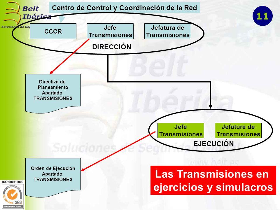 CCCR Jefe Transmisiones Centro de Control y Coordinación de la Red Jefatura de Transmisiones Jefe Transmisiones Jefatura de Transmisiones DIRECCIÓN EJECUCIÓN Las Transmisiones en ejercicios y simulacros Directiva de Planeamiento Apartado TRANSMISIONES Orden de Ejecución Apartado TRANSMISIONES 11