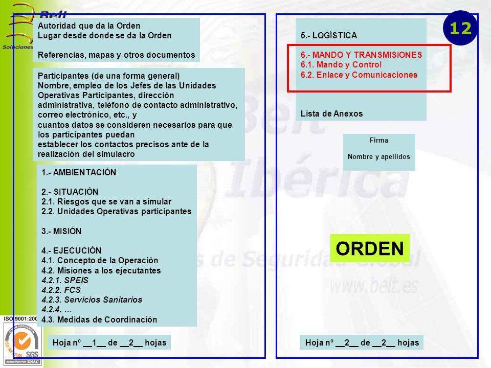 Hoja nº __1__ de __2__ hojas Autoridad que da la Orden Lugar desde donde se da la Orden Referencias, mapas y otros documentos Participantes (de una forma general) Nombre, empleo de los Jefes de las Unidades Operativas Participantes, dirección administrativa, teléfono de contacto administrativo, correo electrónico, etc., y cuantos datos se consideren necesarios para que los participantes puedan establecer los contactos precisos ante de la realización del simulacro 1.- AMBIENTACIÓN 2.- SITUACIÓN 2.1.