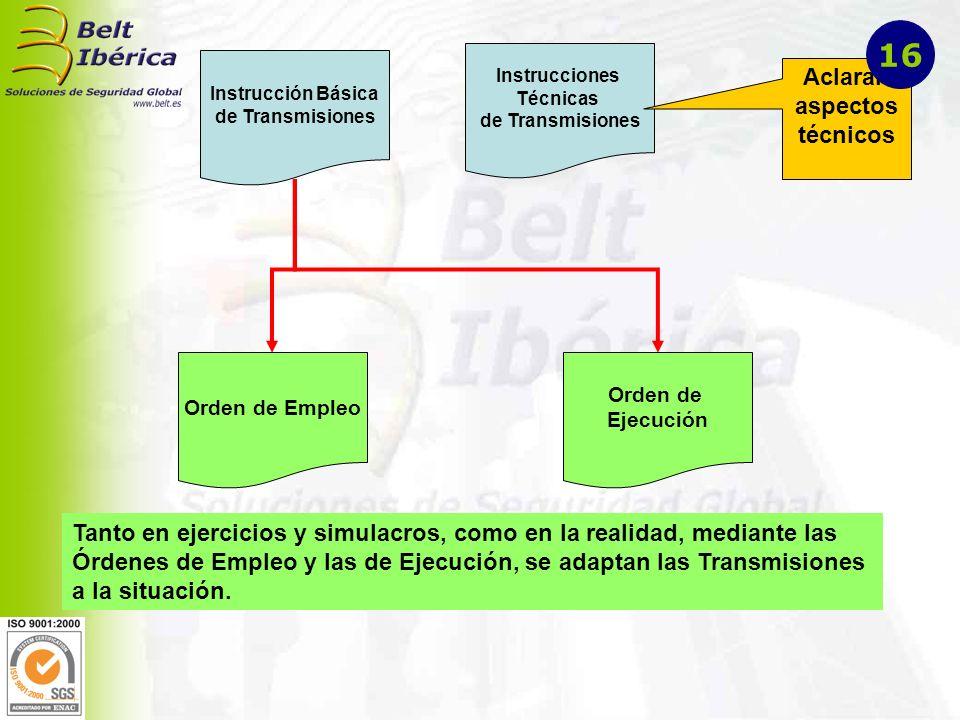 Instrucción Básica de Transmisiones Instrucciones Técnicas de Transmisiones Orden de Empleo Orden de Ejecución Tanto en ejercicios y simulacros, como en la realidad, mediante las Órdenes de Empleo y las de Ejecución, se adaptan las Transmisiones a la situación.