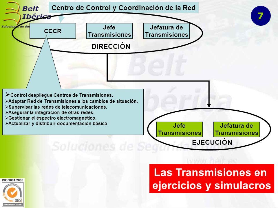 CCCR Jefe Transmisiones Centro de Control y Coordinación de la Red Jefatura de Transmisiones Jefe Transmisiones Jefatura de Transmisiones DIRECCIÓN EJECUCIÓN Las Transmisiones en ejercicios y simulacros Control despliegue Centros de Transmisiones.