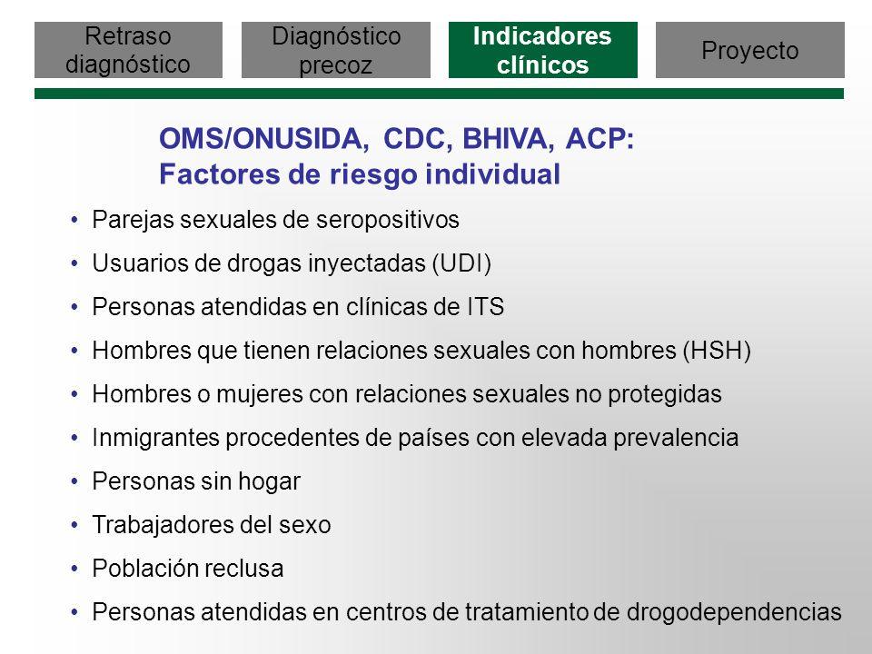 Retraso diagnóstico Diagnóstico precoz Indicadores clínicos Proyecto OMS/ONUSIDA, CDC, BHIVA, ACP: Factores de riesgo individual Parejas sexuales de s