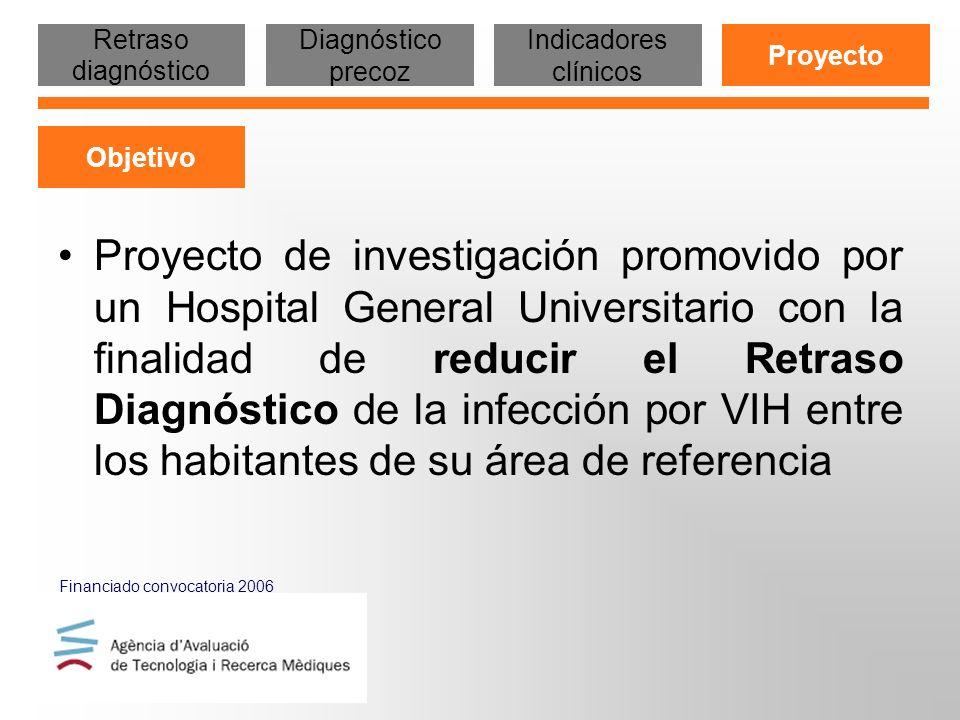 Proyecto de investigación promovido por un Hospital General Universitario con la finalidad de reducir el Retraso Diagnóstico de la infección por VIH e
