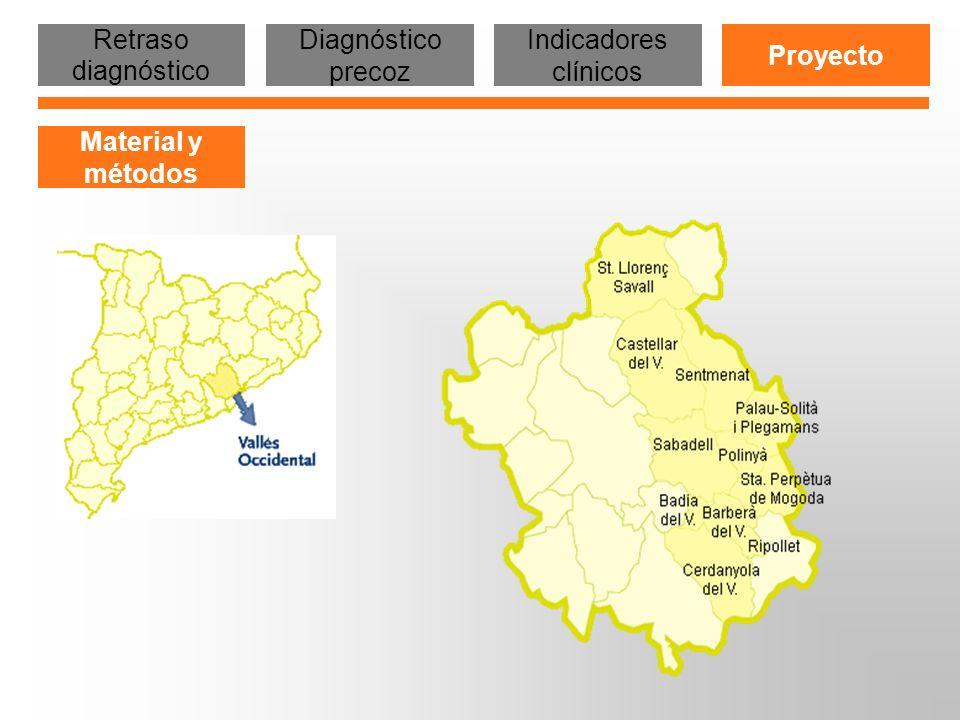 Área de referencia Poblaci ó nHabitantes Badia del Vall è s 13.829 Barber à del Vall è s30.271 Castellar del Vall è s22.626 Cerdanyola del Vall è s58.493 Palau-solit à i Plegamans 13.916 Poliny à 7.403 Ripollet36.255 Sabadell203.969 Sant Lloren ç Savall2.357 Santa Perp è tua de la Mogoda 24.325 Sentmenat7.633 Población total 421.077 11 Municipios 421.077 habitantes Retraso diagnóstico Diagnóstico precoz Indicadores clínicos Proyecto Material y métodos