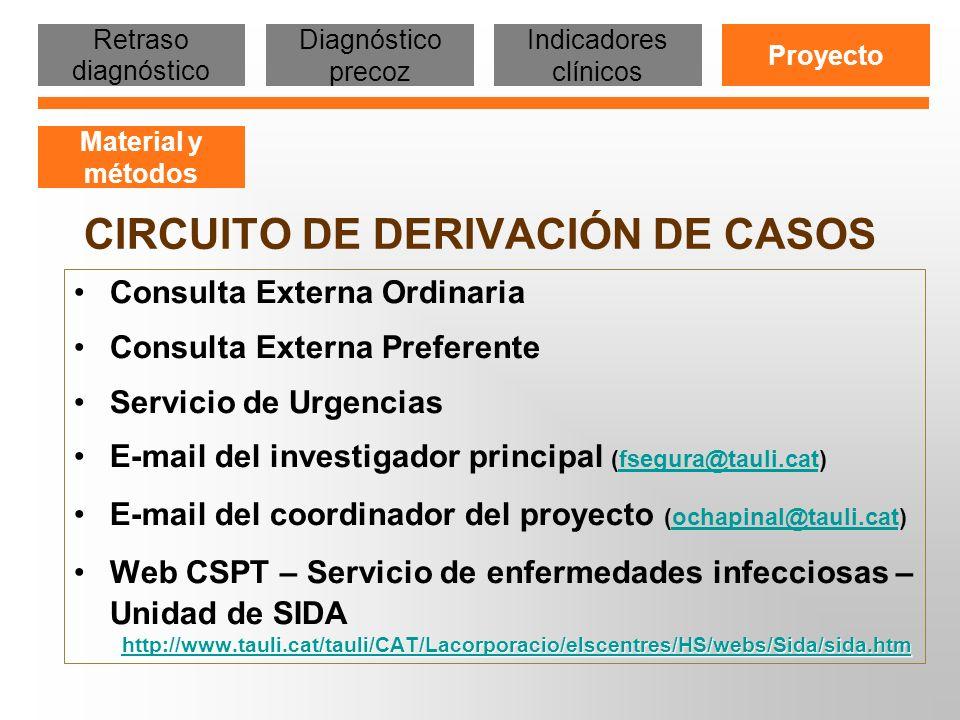 CIRCUITO DE DERIVACIÓN DE CASOS Consulta Externa Ordinaria Consulta Externa Preferente Servicio de Urgencias E-mail del investigador principal (fsegur