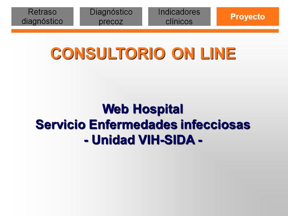 CONSULTORIO ON LINE Web Hospital Servicio Enfermedades infecciosas - Unidad VIH-SIDA - Retraso diagnóstico Diagnóstico precoz Indicadores clínicos Pro