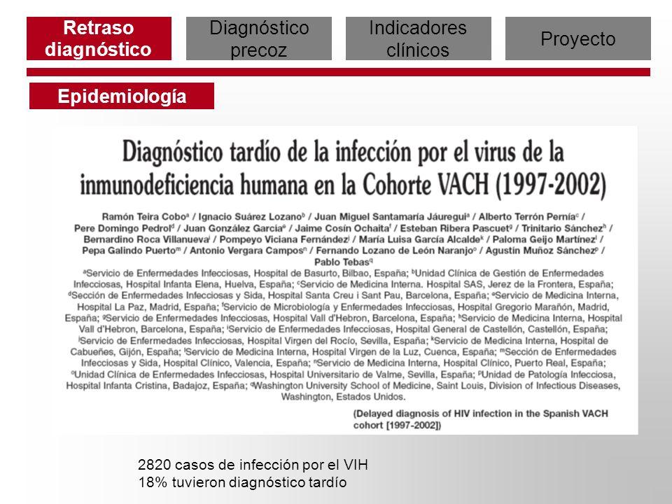 Retraso diagnóstico Diagnóstico precoz Indicadores clínicos Proyecto Epidemiología 2820 casos de infección por el VIH 18% tuvieron diagnóstico tardío