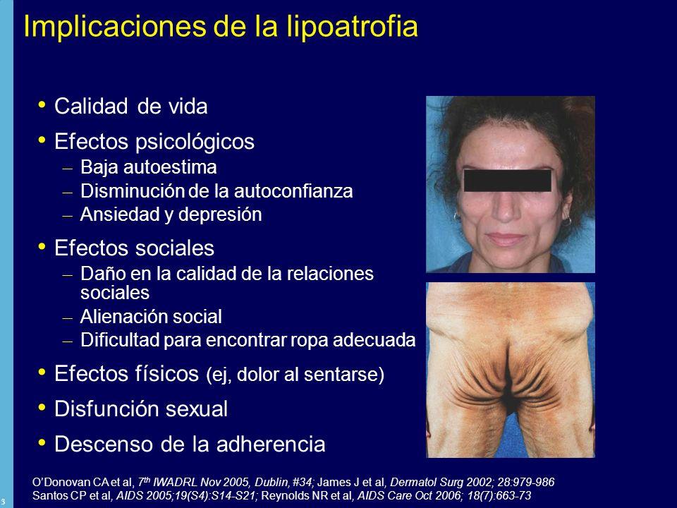 14 Causas de la lipoatrofia Virus VIH PacienteGenética/Ambiente Lipoatrofia HAART