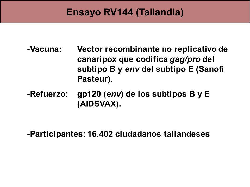 Ensayo RV144 (Tailandia) -Vacuna: Vector recombinante no replicativo de canaripox que codifica gag/pro del subtipo B y env del subtipo E (Sanofi Paste