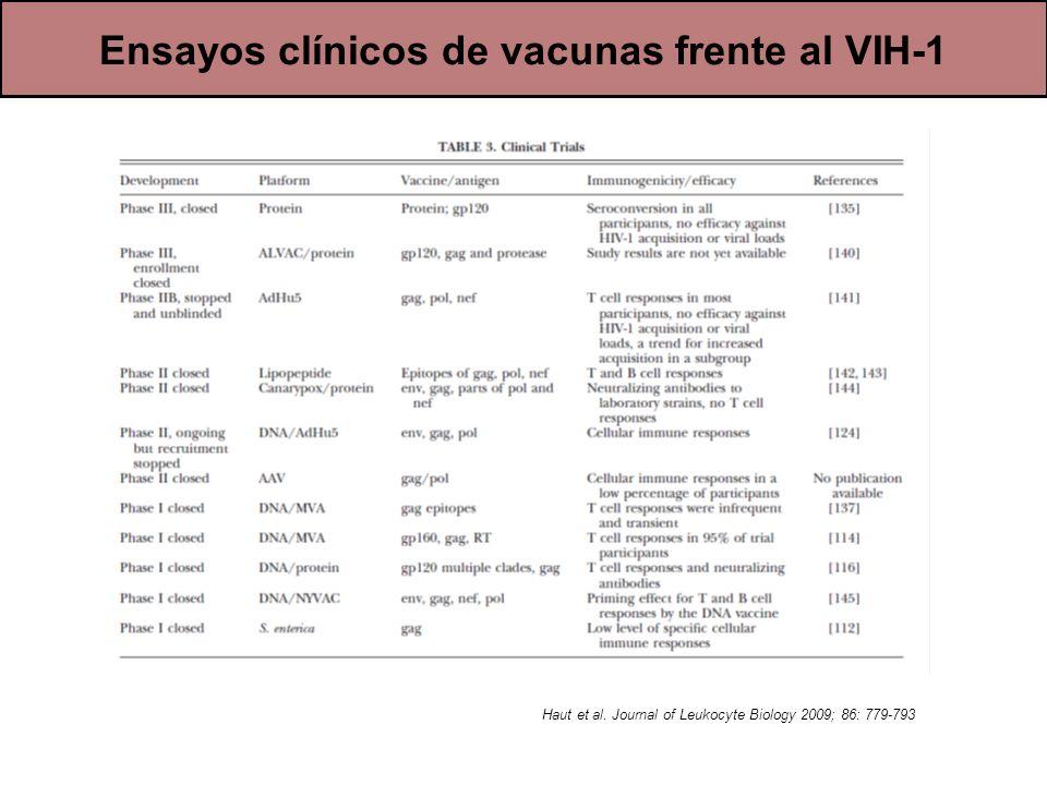 Johnson et al. Nature Medicine 2009; 15: 901-906