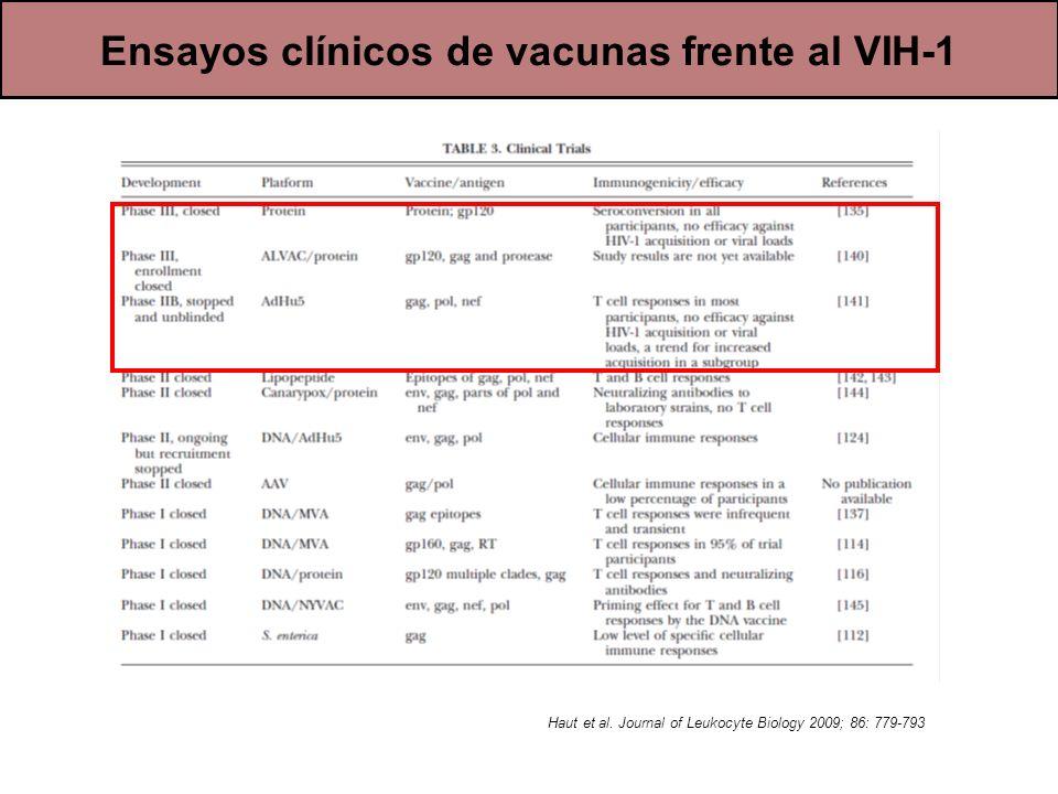 Ensayos clínicos de vacunas frente al VIH-1 Haut et al. Journal of Leukocyte Biology 2009; 86: 779-793