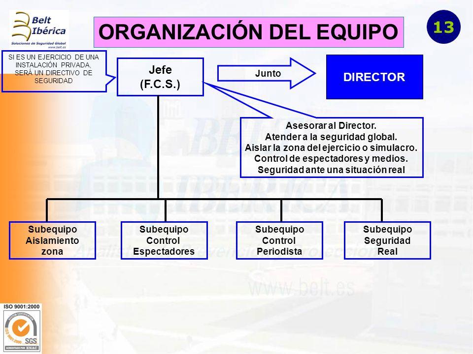 ORGANIZACIÓN DEL EQUIPO Jefe (F.C.S.) DIRECTOR Junto SI ES UN EJERCICIO DE UNA INSTALACIÓN PRIVADA, SERÁ UN DIRECTIVO DE SEGURIDAD Asesorar al Director.