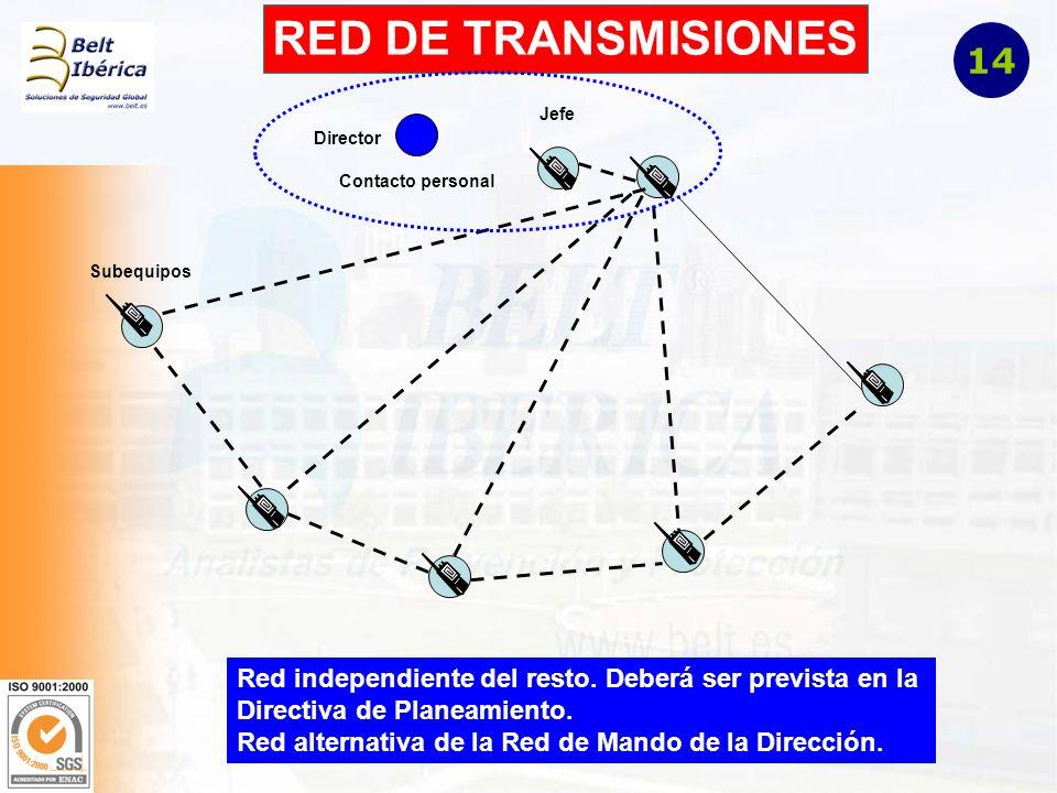 RED DE TRANSMISIONES Jefe Director Contacto personal Red independiente del resto.