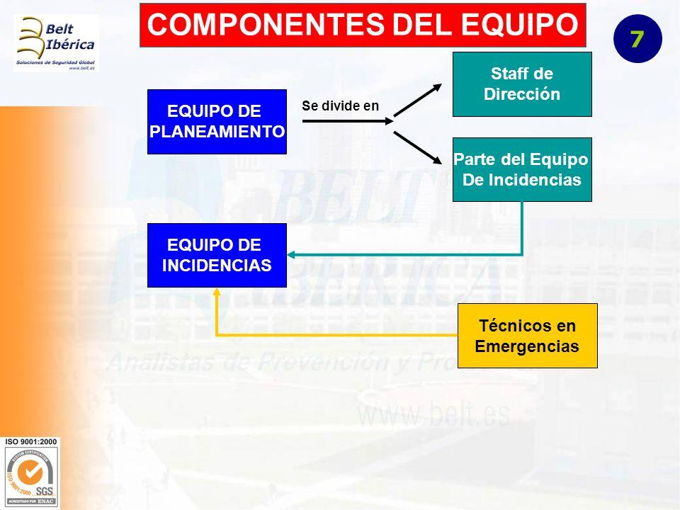 COMPONENTES DEL EQUIPO EQUIPO DE PLANEAMIENTO Se divide en Staff de Dirección Parte del Equipo De Incidencias EQUIPO DE INCIDENCIAS Técnicos en Emergencias 7