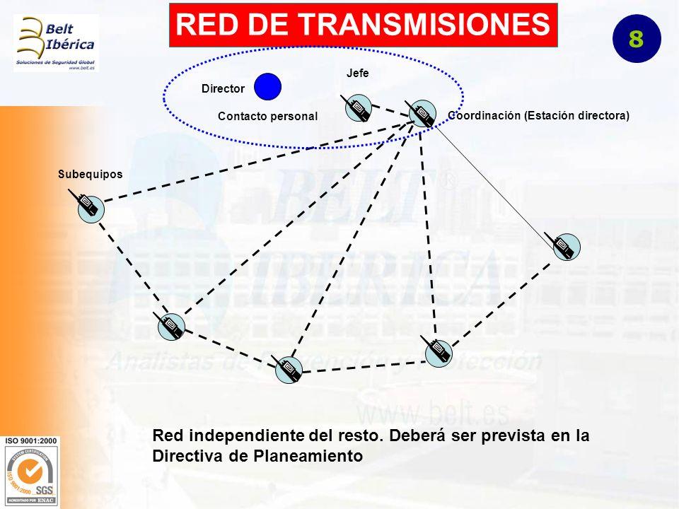 RED DE TRANSMISIONES Jefe Coordinación (Estación directora) Director Contacto personal Red independiente del resto.