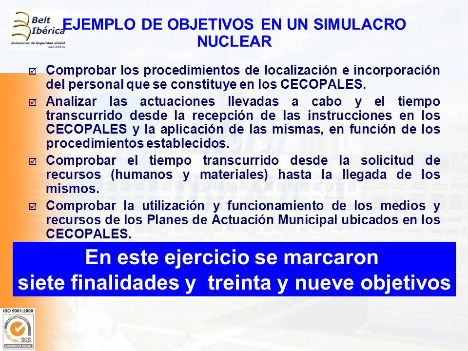 EJEMPLO DE OBJETIVOS EN UN SIMULACRO NUCLEAR Comprobar los procedimientos de localización e incorporación del personal que se constituye en los CECOPA