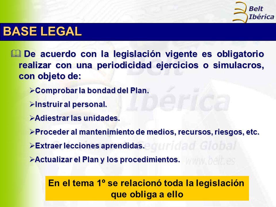 BASE LEGAL De acuerdo con la legislación vigente es obligatorio realizar con una periodicidad ejercicios o simulacros, con objeto de: De acuerdo con l