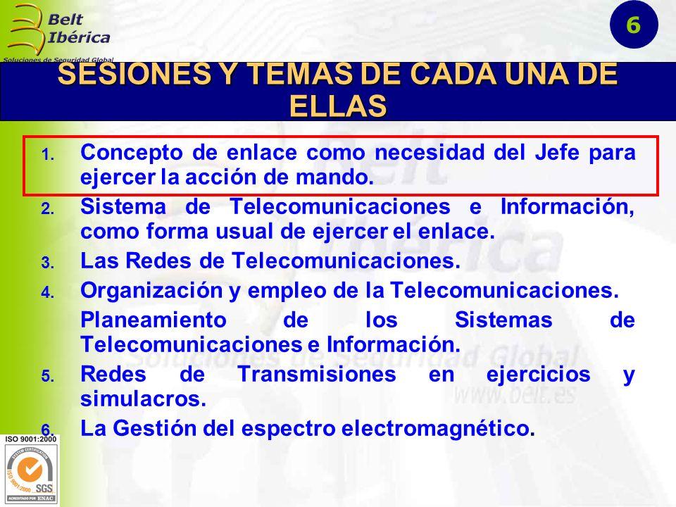 SESIÓN I CONCEPTO DE ENLACE Rafael Vidal Delgado rvidal@belt.es 7