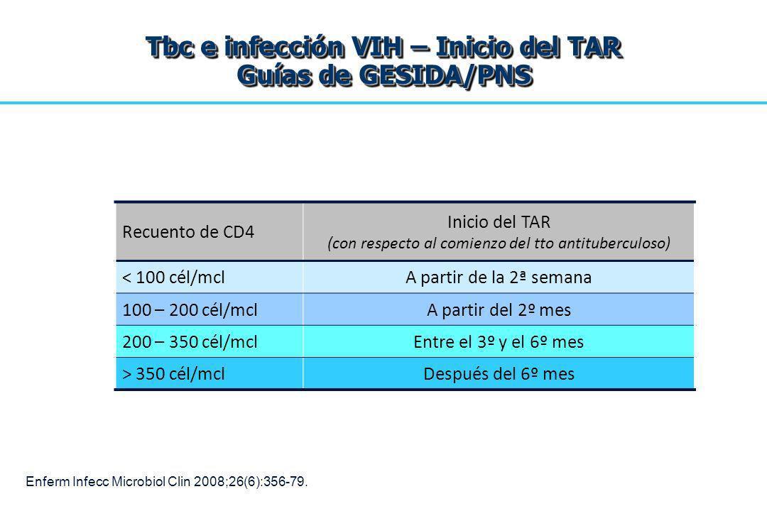 Recuento de CD4 Inicio del TAR (con respecto al comienzo del tto antituberculoso) < 100 cél/mclA partir de la 2ª semana 100 – 200 cél/mclA partir del